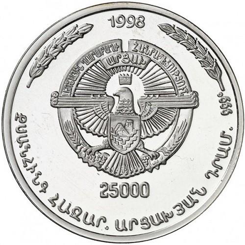 Nangorno Karabakh